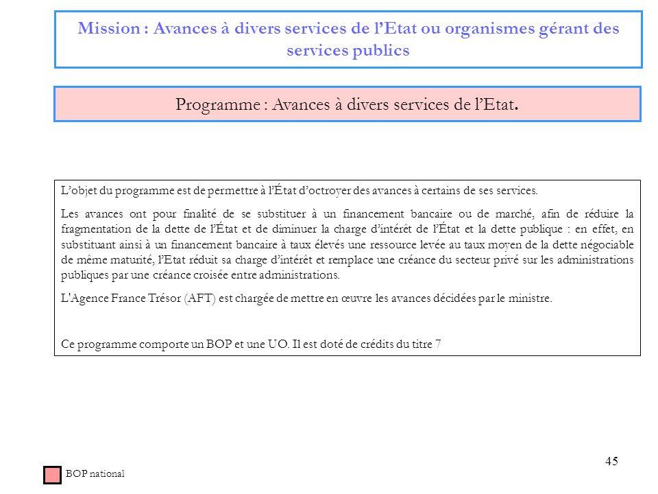 45 Mission : Avances à divers services de lEtat ou organismes gérant des services publics Programme : Avances à divers services de lEtat. BOP national