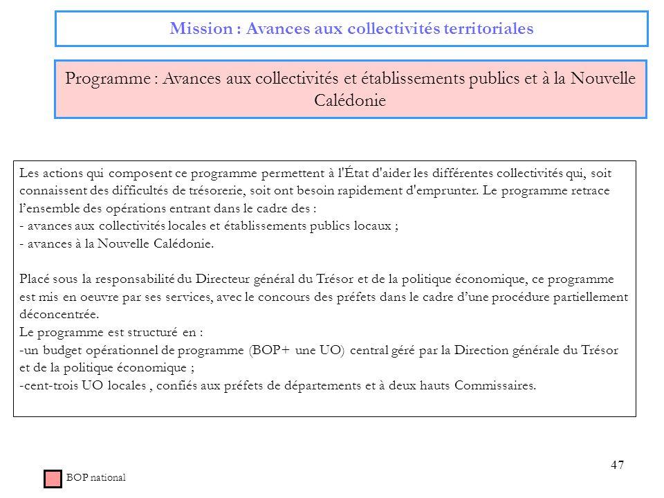 47 Mission : Avances aux collectivités territoriales Programme : Avances aux collectivités et établissements publics et à la Nouvelle Calédonie BOP na