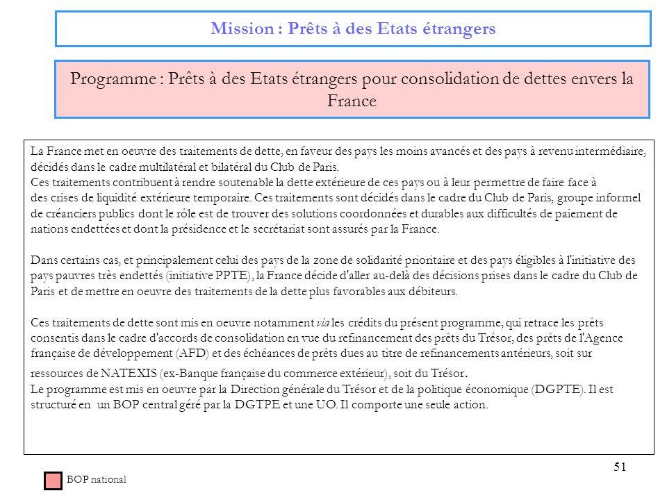51 Mission : Prêts à des Etats étrangers Programme : Prêts à des Etats étrangers pour consolidation de dettes envers la France BOP national La France