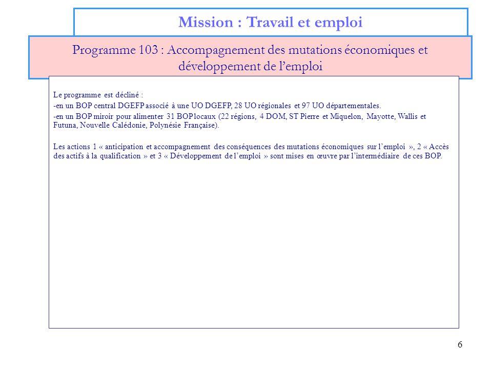 6 Mission : Travail et emploi Programme 103 : Accompagnement des mutations économiques et développement de lemploi Le programme est décliné : -en un B