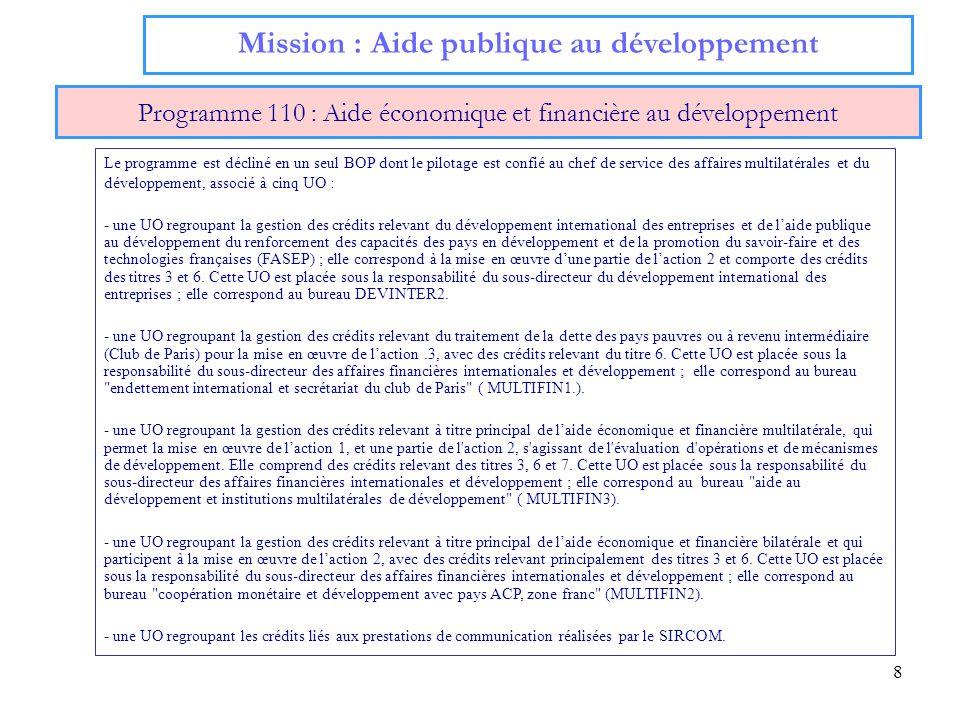 9 Niveau central Mission : Aide publique au développement Programme 110 : Aide économique et financière au développement BOP Appellation du service : DGTPE APD Actions concernées : toutes Titres concernés : 3, 6, 7 Nombre par niveau : 1 UO Appellation du service : DEVINTER 2, MULTIFIN 1, MULTIFIN 2, MULTIFIN 3, SIRCOM Actions concernés : DEVINTER (2), MULTIFIN 1 (3), MULTIFIN 2 (2), MULTIFIN 3 (1) Titres concernées : 3, 6 et 7 Nombre par niveau : 5 BOP national