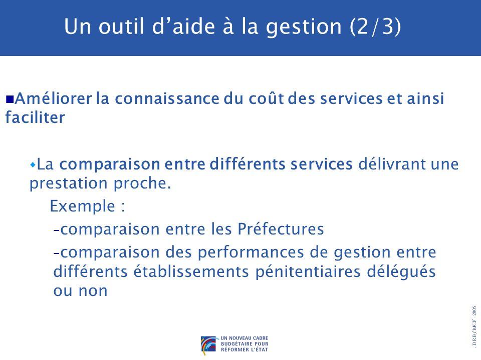 . DRB/ MCF - 2005 Un outil daide à la gestion (2/3) Améliorer la connaissance du coût des services et ainsi faciliter w La comparaison entre différent