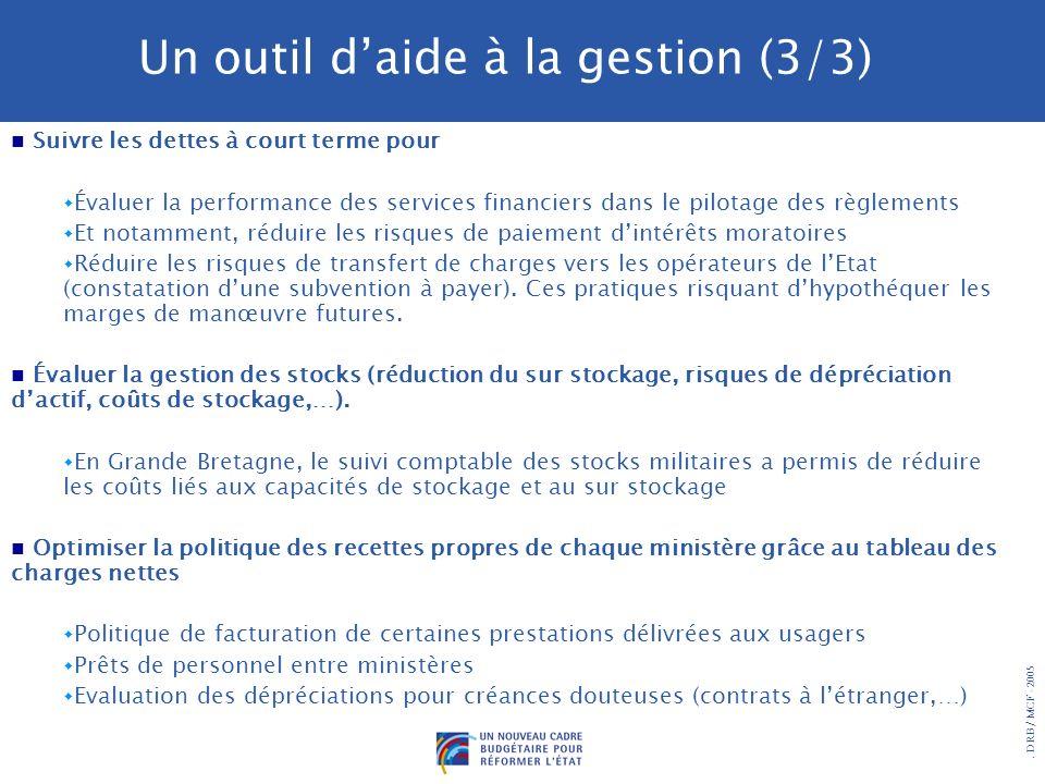 . DRB/ MCF - 2005 Un outil daide à la gestion (3/3) Suivre les dettes à court terme pour w Évaluer la performance des services financiers dans le pilo