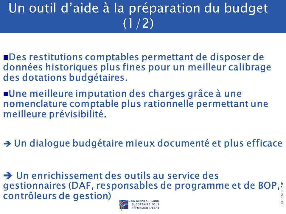 . DRB/ MCF - 2005 Un outil daide à la préparation du budget (1/2) Des restitutions comptables permettant de disposer de données historiques plus fines