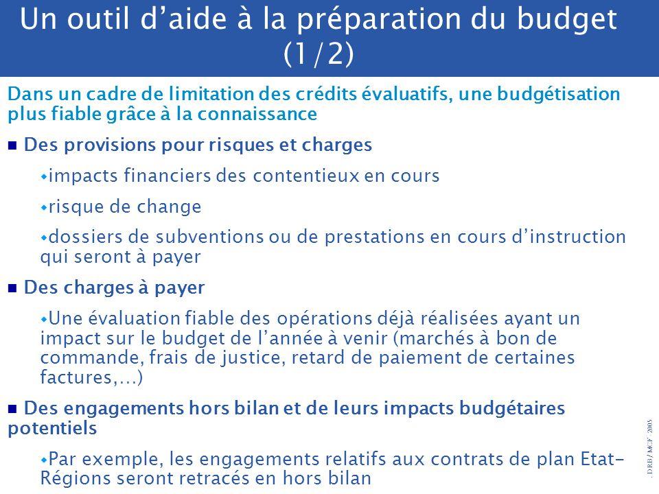 . DRB/ MCF - 2005 Un outil daide à la préparation du budget (1/2) Dans un cadre de limitation des crédits évaluatifs, une budgétisation plus fiable gr