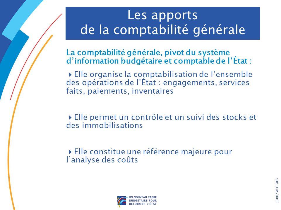 . DRB/ MCF - 2005 La comptabilité générale, pivot du système dinformation budgétaire et comptable de lÉtat : Elle organise la comptabilisation de lens