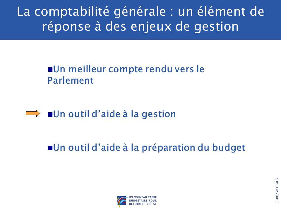 . DRB/ MCF - 2005 La comptabilité générale : un élément de réponse à des enjeux de gestion Un meilleur compte rendu vers le Parlement Un outil daide à