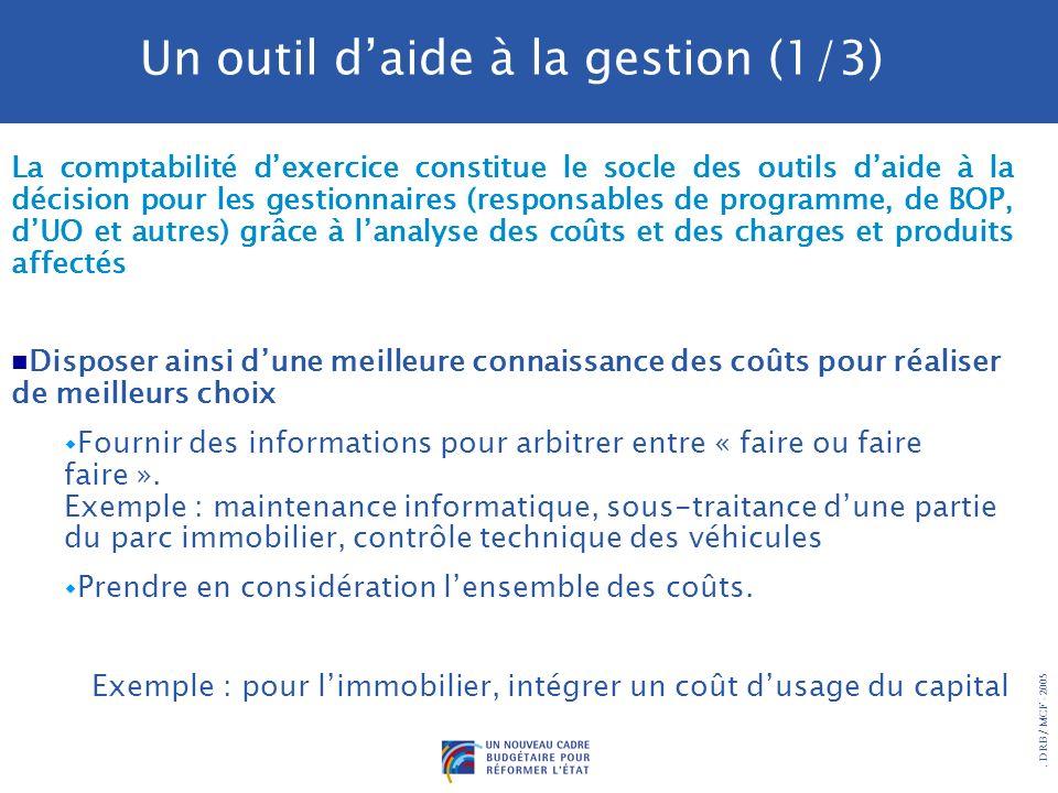 . DRB/ MCF - 2005 Un outil daide à la gestion (1/3) La comptabilité dexercice constitue le socle des outils daide à la décision pour les gestionnaires