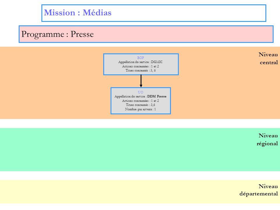 6 Mission : Médias Programme : Presse Niveau central Niveau régional Niveau départemental BOP Appellation du service : DGMIC Actions concernées : 1 et