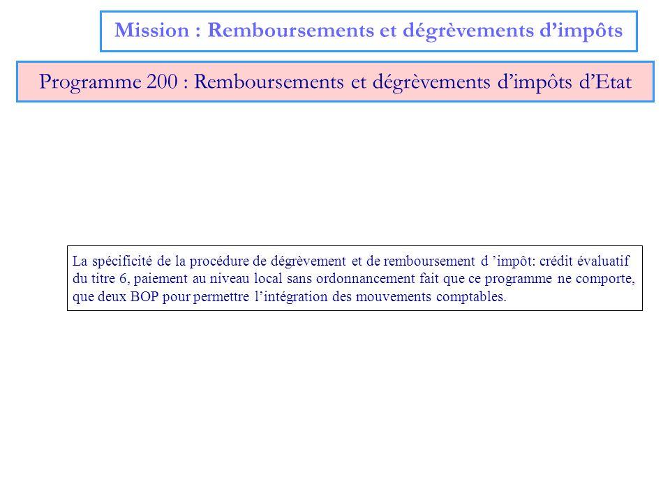 Mission : Remboursements et dégrèvements dimpôts Programme 200 : Remboursements et dégrèvements dimpôts dEtat La spécificité de la procédure de dégrèv
