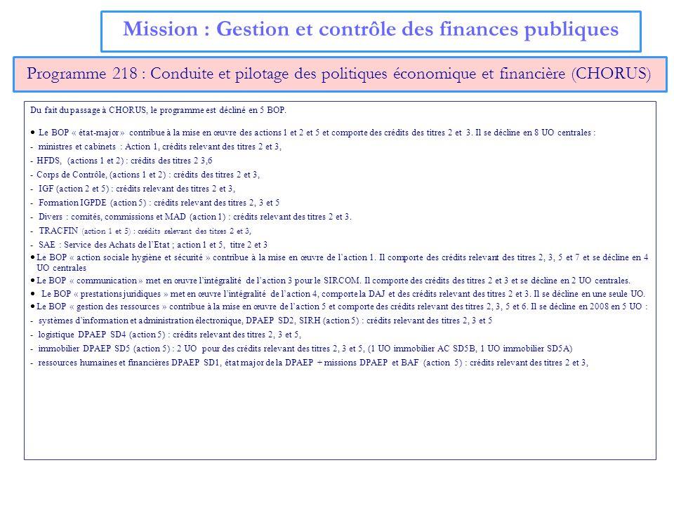 Mission : Gestion et contrôle des finances publiques Programme 218 : Conduite et pilotage des politiques économique et financière (CHORUS) Du fait du