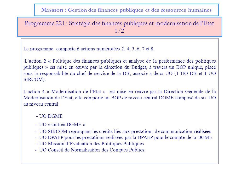 Mission : Gestion des finances publiques et des ressources humaines Programme 221 : Stratégie des finances publiques et modernisation de lEtat 1/2 Le