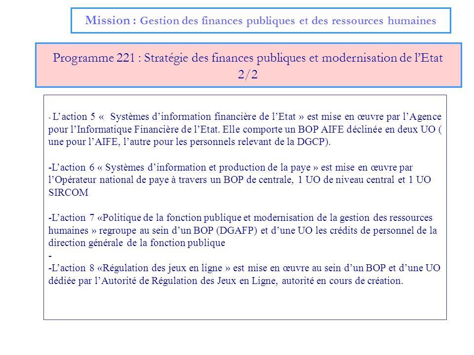Mission : Gestion des finances publiques et des ressources humaines Programme 221 : Stratégie des finances publiques et modernisation de lEtat 2/2 - L