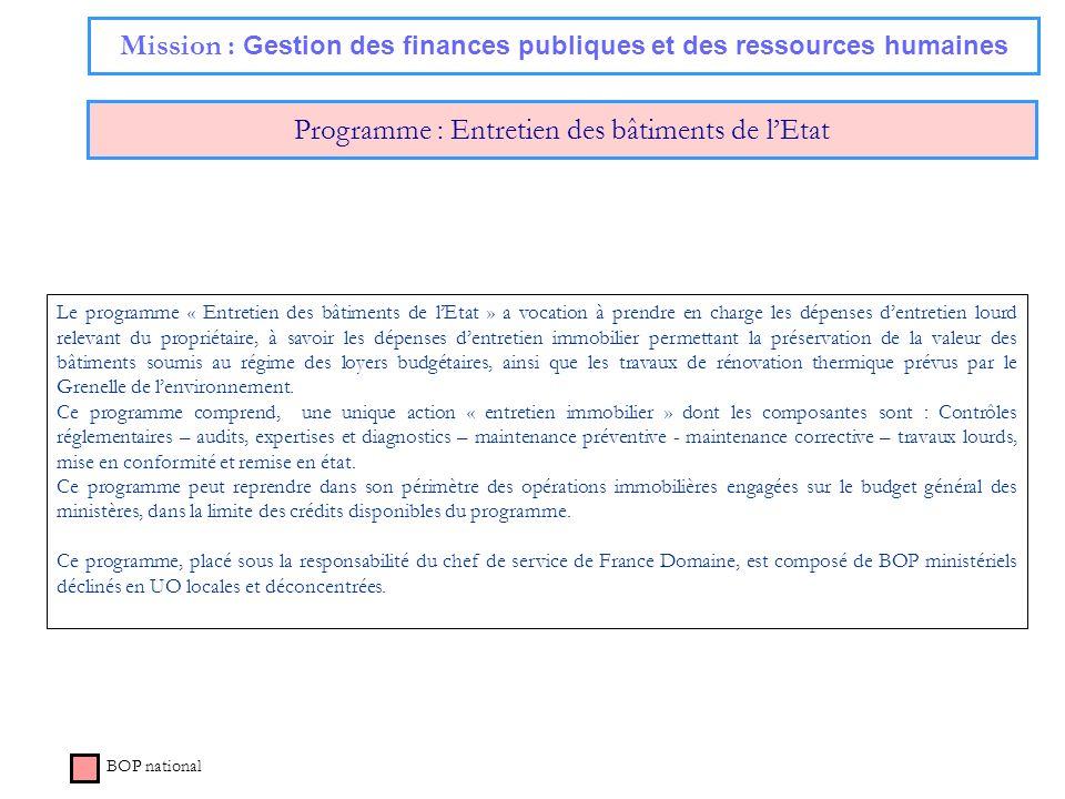 Mission : Gestion des finances publiques et des ressources humaines Programme : Entretien des bâtiments de lEtat BOP national Le programme « Entretien