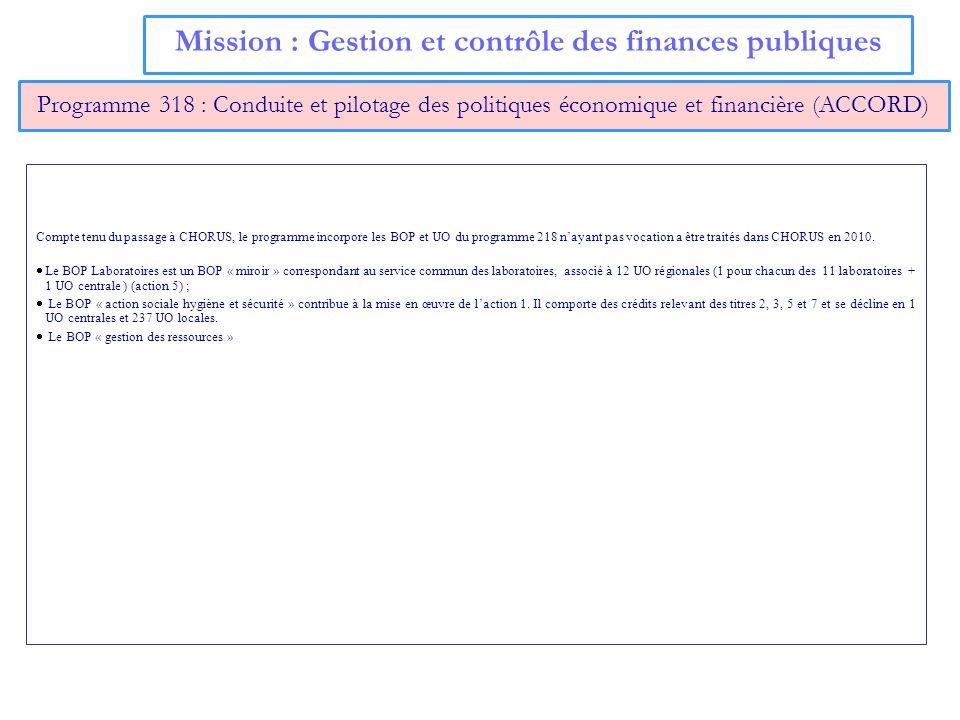 Mission : Gestion et contrôle des finances publiques Programme 318 : Conduite et pilotage des politiques économique et financière (ACCORD) Compte tenu