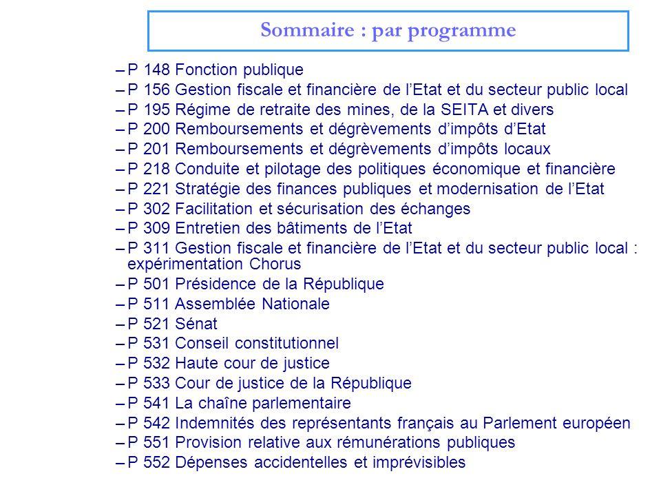 Mission : Gestion et contrôle des finances publiques Programme 218 : Conduite et pilotage des politiques économique et financière (CHORUS) Du fait du passage à CHORUS, le programme est décliné en 5 BOP.