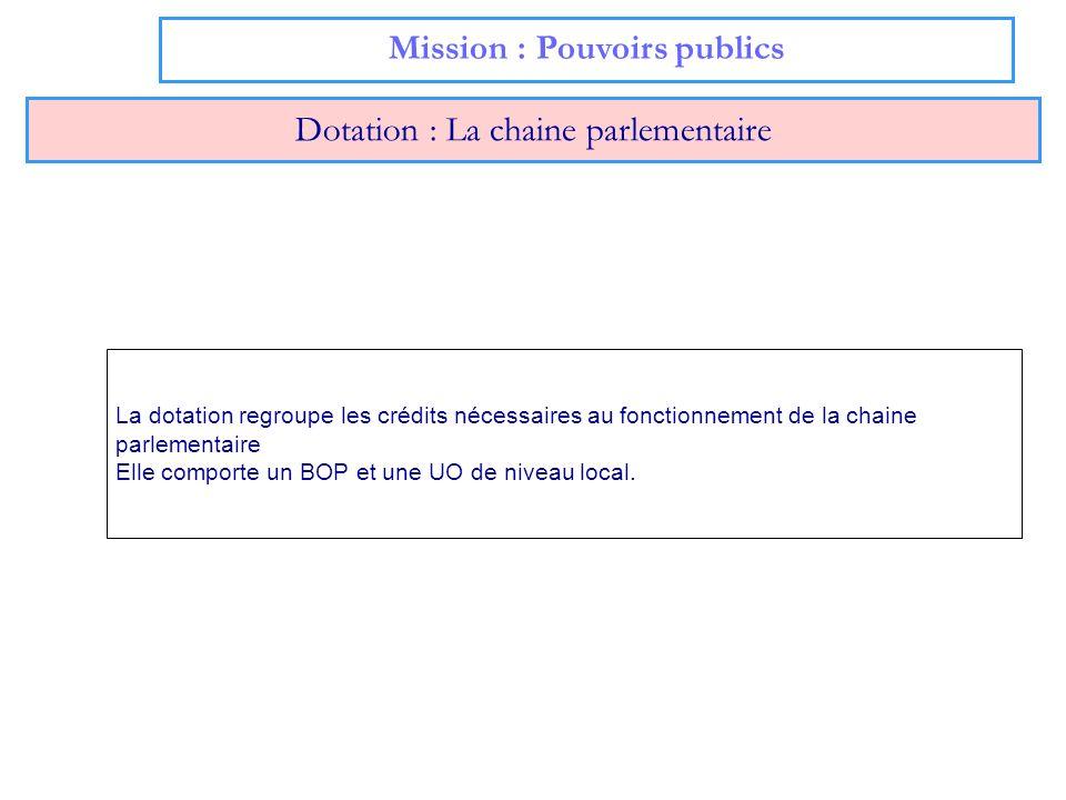 Mission : Pouvoirs publics Dotation : La chaine parlementaire La dotation regroupe les crédits nécessaires au fonctionnement de la chaine parlementair