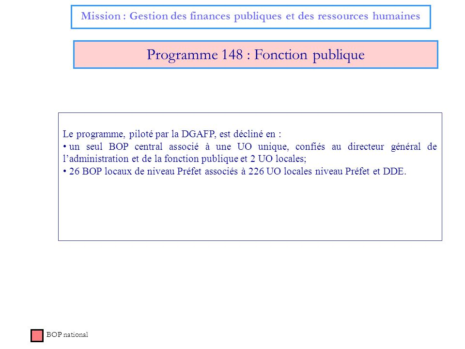 Programme 148 : Fonction publique BOP national Le programme, piloté par la DGAFP, est décliné en : un seul BOP central associé à une UO unique, confié