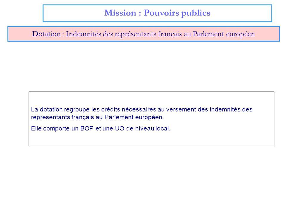 Mission : Pouvoirs publics Dotation : Indemnités des représentants français au Parlement européen La dotation regroupe les crédits nécessaires au vers