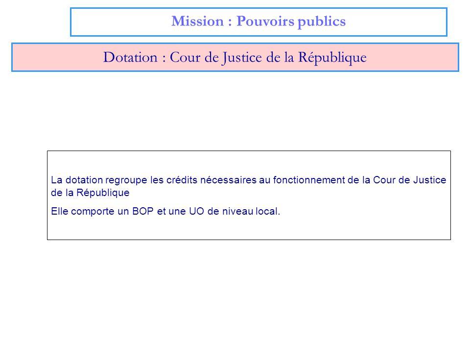 Mission : Pouvoirs publics Dotation : Cour de Justice de la République La dotation regroupe les crédits nécessaires au fonctionnement de la Cour de Ju