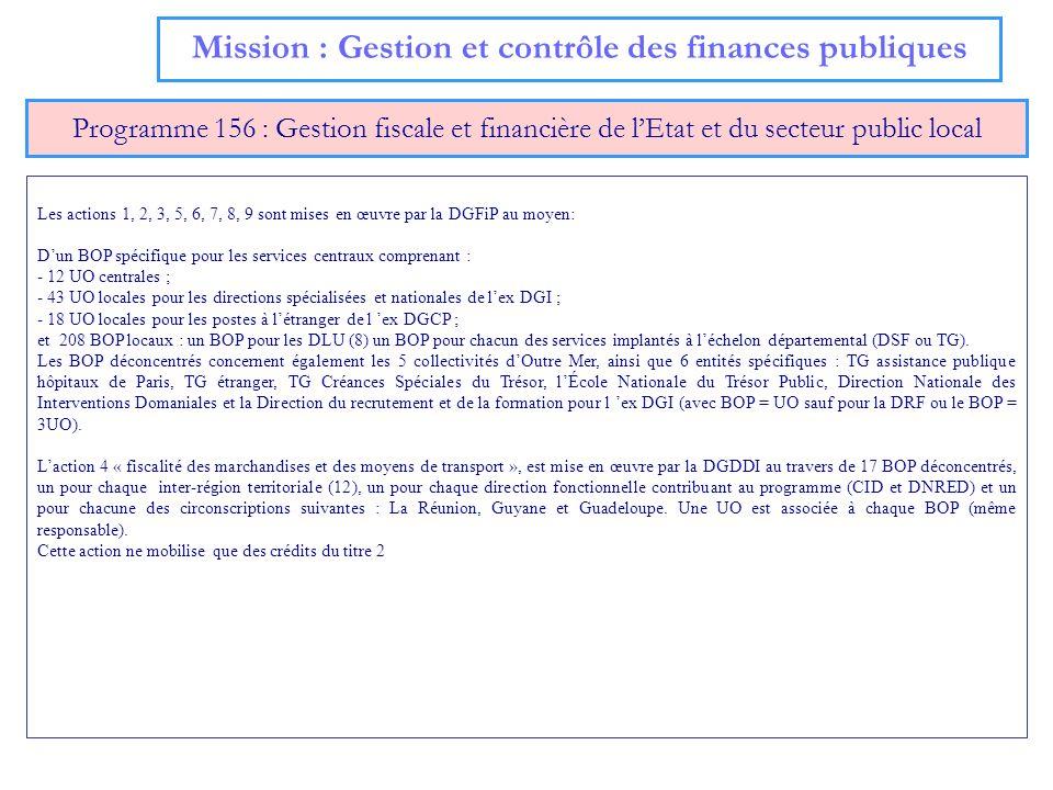 Niveau départemental Niveau interrégional ou zonal ou autres Niveau central Mission : Gestion et contrôle des finances publiques Programme 156 : Gestion fiscale et financière de lEtat et du secteur public local UO Appellation du service : DGFiP, SIRCOM, Expé Chorus Actions concernées : 1 à 3, 5, 6, 9 Titres concernés : 2, 3, 5, 6 Nombre par niveau : 12 BOP + UO DGDDI Appellation des services : 12 interrégions, CID, DNRED, Réunion, Guadeloupe, Guyane Actions concernées : 4 Titres concernés : 2 Nombre par niveau : 17 BOP national BOP Appellation du service : DGFiP Actions concernés : 1 à 3, 5, 6, 7, 8, 9 Titres concernés : 2, 3, 5 Nombre par niveau : 1 BOP Appellation du service : service des pensions Actions concernées : 6 Titres concernés : 2, 3, 6 Nombre par niveau : 1 UO Appellation du service : SP, DPAEP, SIRCOM.