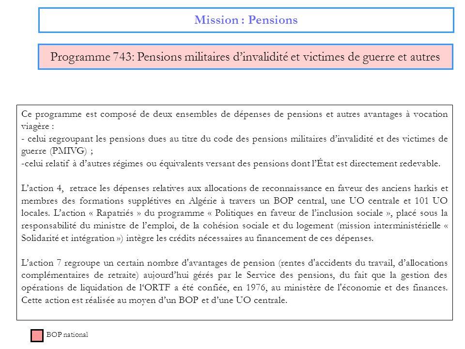 Mission : Pensions Programme 743: Pensions militaires dinvalidité et victimes de guerre et autres BOP national Ce programme est composé de deux ensemb