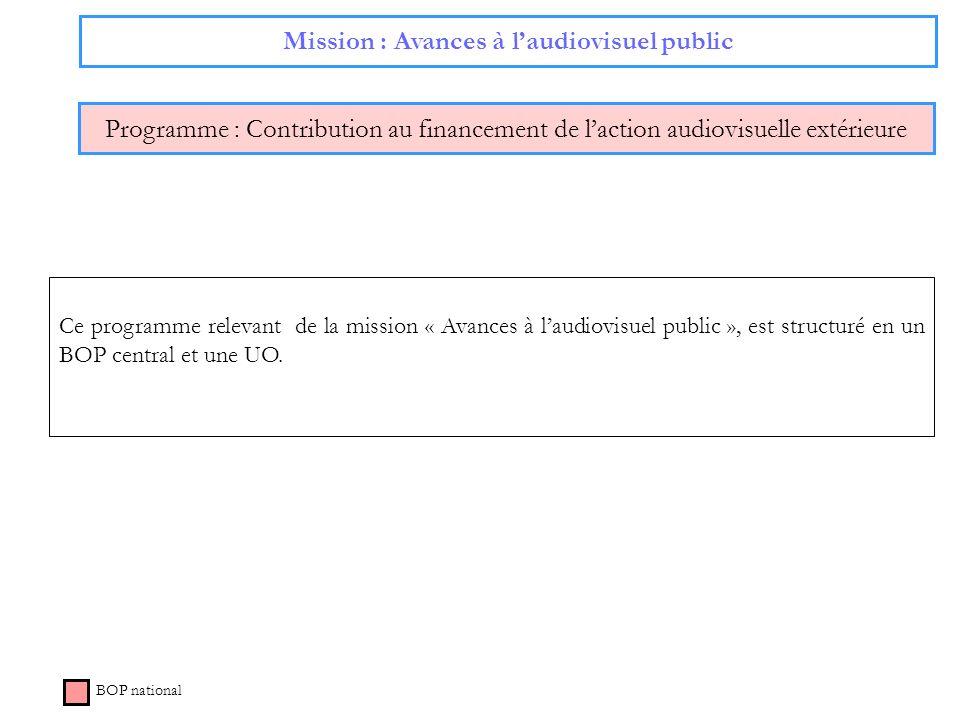 Mission : Avances à laudiovisuel public Programme : Contribution au financement de laction audiovisuelle extérieure BOP national Ce programme relevant