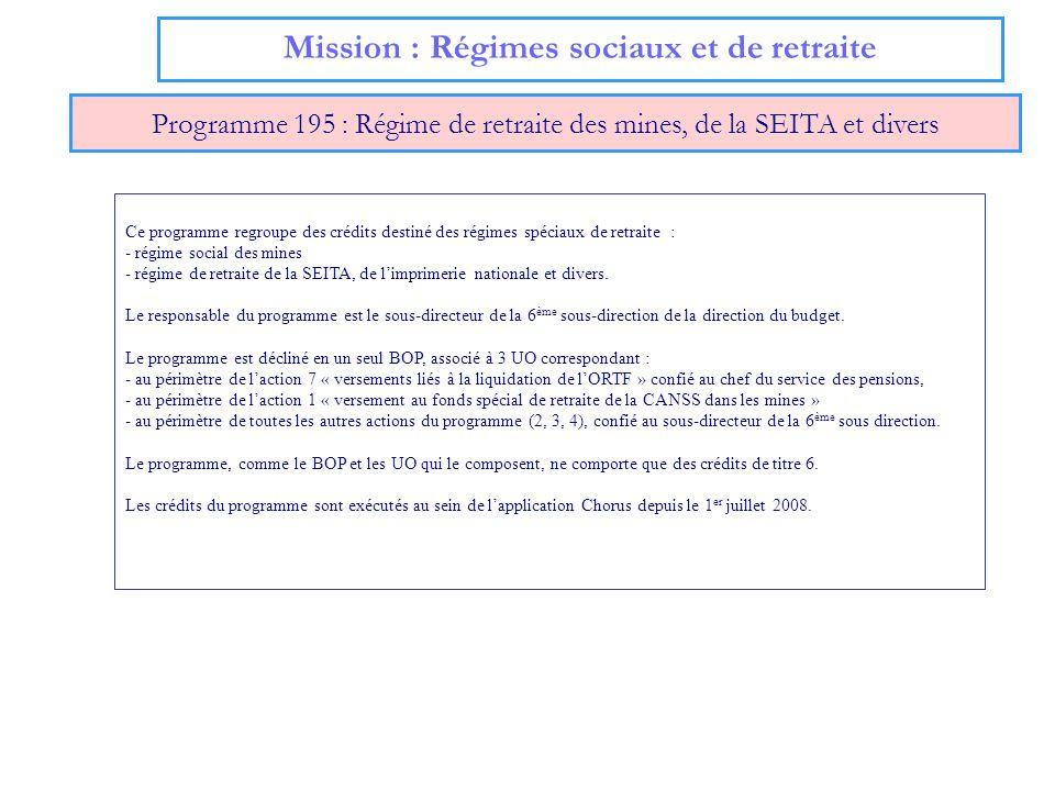 Mission : Régimes sociaux et de retraite Programme 195 : Régime de retraite des mines, de la SEITA et divers Ce programme regroupe des crédits destiné
