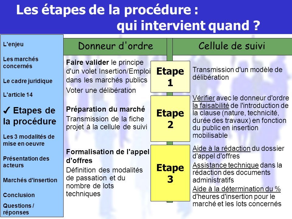 Bilan départemental 2006-2007