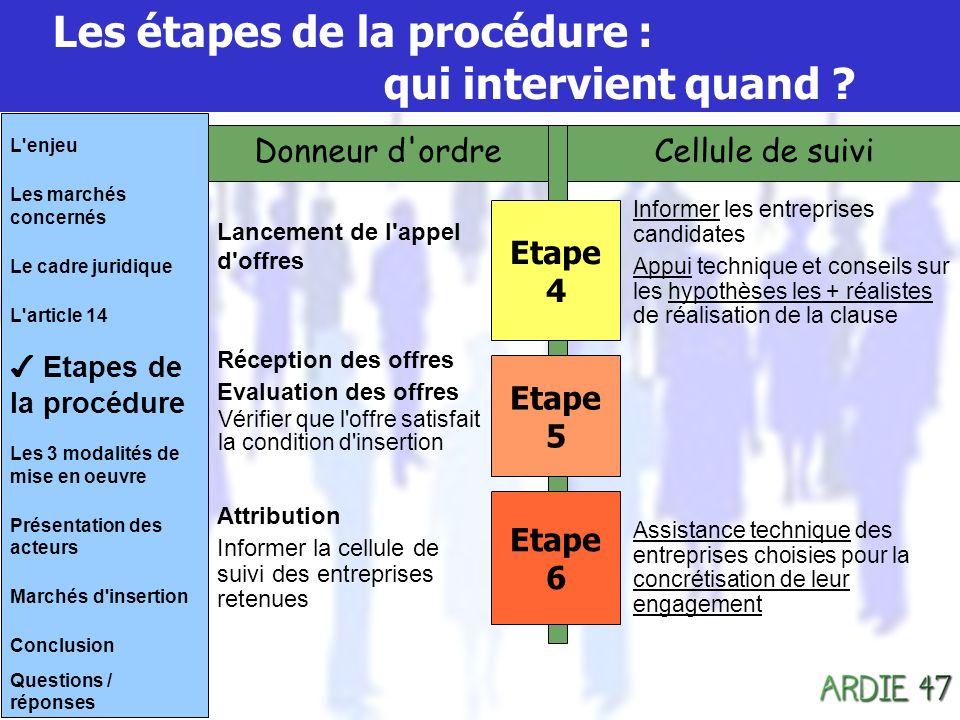 Les étapes de la procédure : qui intervient quand .