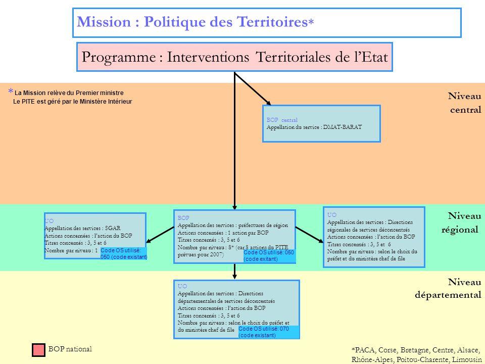 2 Niveau régional Niveau départemental Niveau central Mission : Politique des Territoires * BOP national UO Appellation des services : Directions dépa