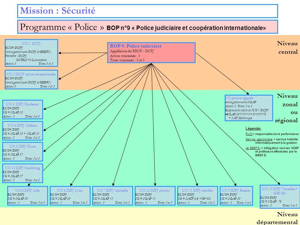 21 Niveau zonal ou régional Niveau départemental Niveau central Mission : Sécurité BOP 9: Police judiciaire Appellation du RBOP : DCPJ Action concerné