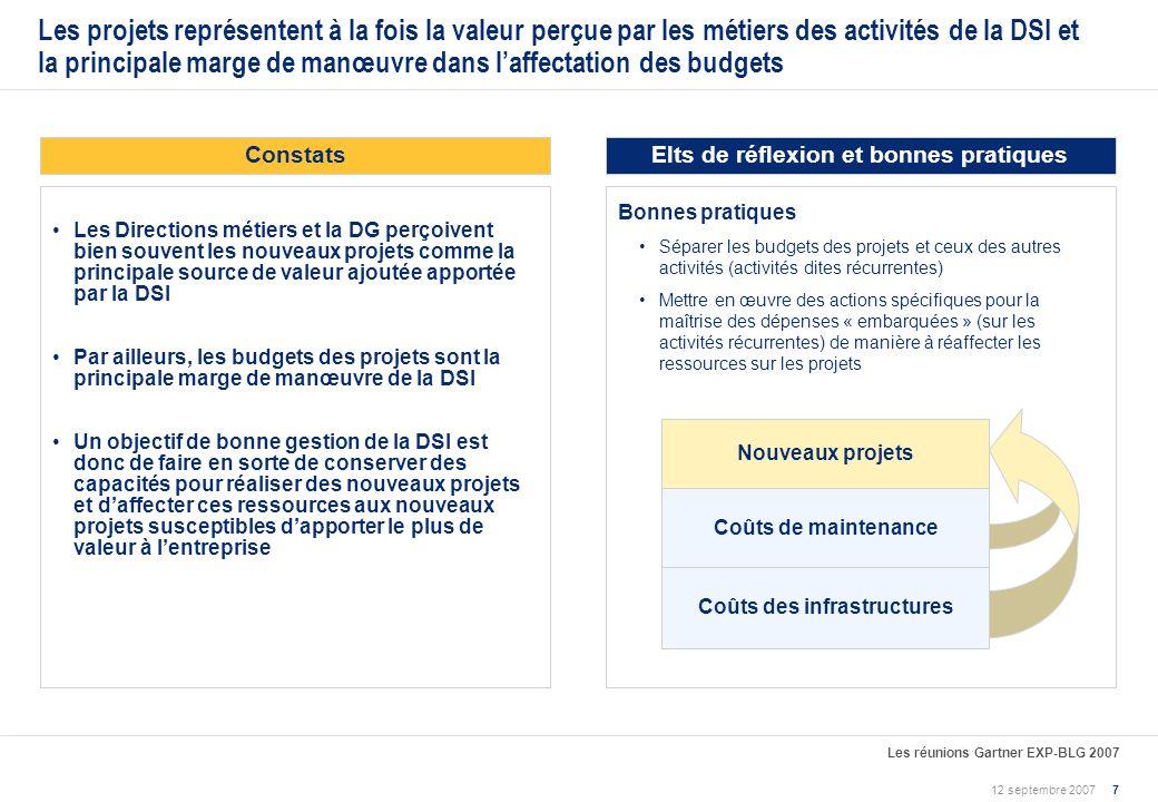12 septembre 2007 Les réunions Gartner EXP-BLG 2007 17 La valorisation des prestations SI peut donner lieu à facturation réelle des prestations de la DSI Pourquoi facturer les prestations SI aux métiers ?Comment aller vers la facturation .