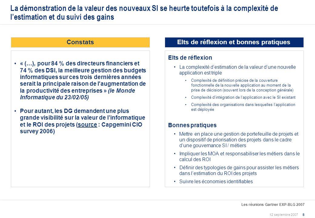 12 septembre 2007 Les réunions Gartner EXP-BLG 2007 8 ConstatsElts de réflexion et bonnes pratiques « (…), pour 84 % des directeurs financiers et 74 % des DSI, la meilleure gestion des budgets informatiques sur ces trois dernières années serait la principale raison de l augmentation de la productivité des entreprises » (le Monde Informatique du 23/02/05) Pour autant, les DG demandent une plus grande visibilité sur la valeur de linformatique et le ROI des projets (source : Capgemini CIO survey 2006) Elts de réflexion La complexité destimation de la valeur dune nouvelle application est triple Complexité de définition précise de la couverture fonctionnelle de la nouvelle application au moment de la prise de décision (souvent lors de la conception générale) Complexité dintégration de lapplication avec le SI existant Complexité des organisations dans lesquelles lapplication est déployée Bonnes pratiques Mettre en place une gestion de portefeuille de projets et un dispositif de priorisation des projets dans le cadre dune gouvernance SI / métiers Impliquer les MOA et responsabiliser les métiers dans le calcul des ROI Définir des typologies de gains pour assister les métiers dans lestimation du ROI des projets Suivre les économies identifiables La démonstration de la valeur des nouveaux SI se heurte toutefois à la complexité de lestimation et du suivi des gains