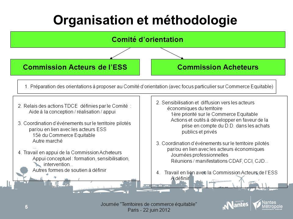 Journée Territoires de commerce équitable Paris - 22 juin 2012 5 Organisation et méthodologie Commission Acteurs de lESSCommission Acheteurs Comité dorientation 2.