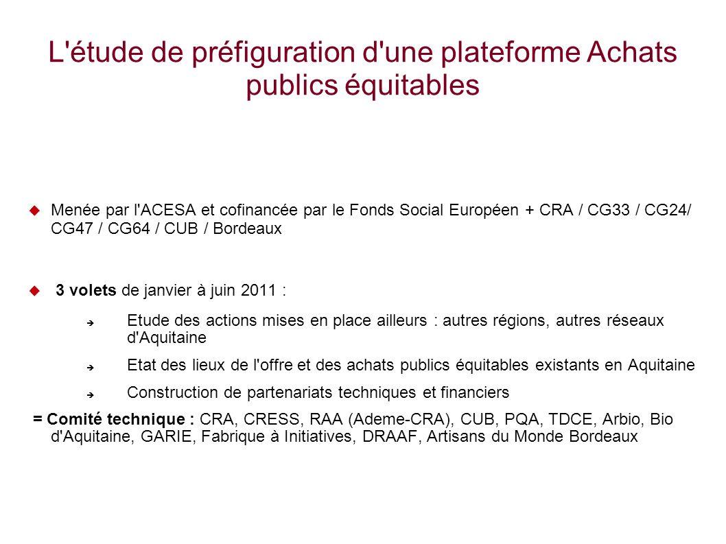 5 L étude de préfiguration d une plateforme Achats publics équitables Menée par l ACESA et cofinancée par le Fonds Social Européen + CRA / CG33 / CG24/ CG47 / CG64 / CUB / Bordeaux 3 volets de janvier à juin 2011 : Etude des actions mises en place ailleurs : autres régions, autres réseaux d Aquitaine Etat des lieux de l offre et des achats publics équitables existants en Aquitaine Construction de partenariats techniques et financiers = Comité technique : CRA, CRESS, RAA (Ademe-CRA), CUB, PQA, TDCE, Arbio, Bio d Aquitaine, GARIE, Fabrique à Initiatives, DRAAF, Artisans du Monde Bordeaux