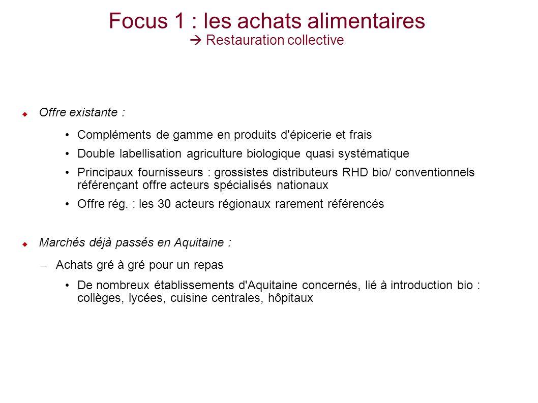 Focus 1 : les achats alimentaires Restauration collective Offre existante : Compléments de gamme en produits d'épicerie et frais Double labellisation