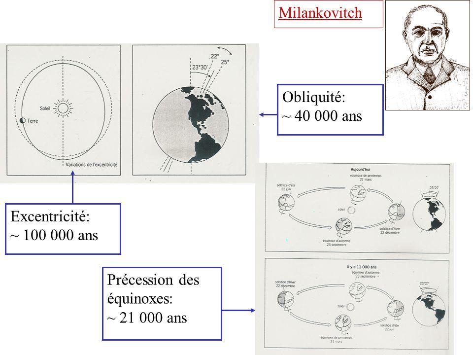 Excentricité: ~ 100 000 ans Précession des équinoxes: ~ 21 000 ans Obliquité: ~ 40 000 ans Milankovitch