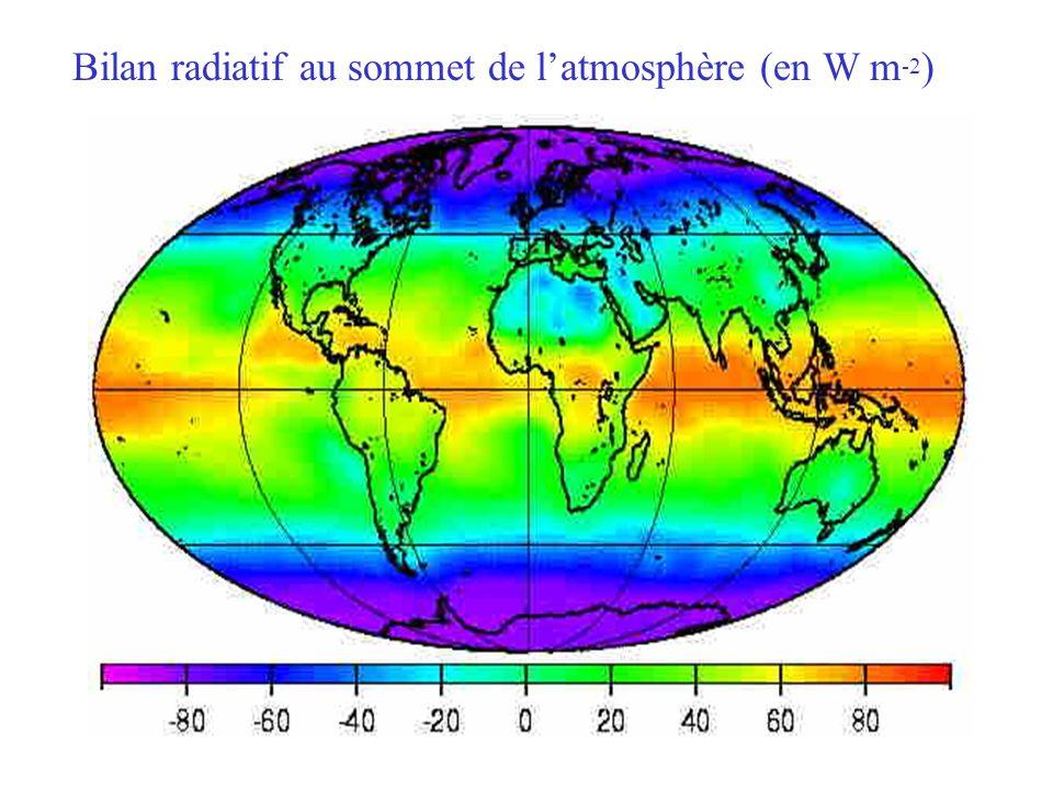 Bilan radiatif au sommet de latmosphère (en W m -2 )