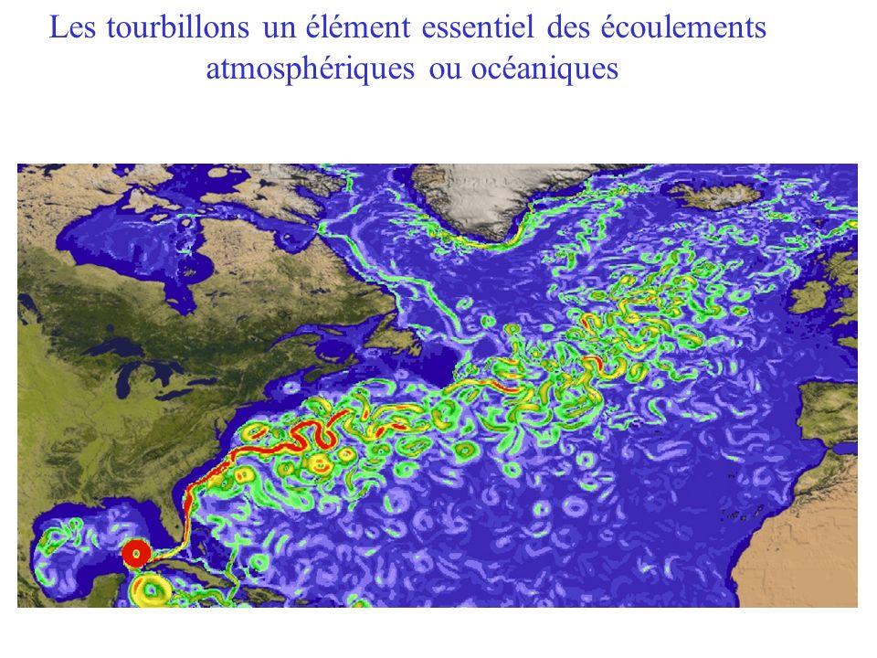 Les tourbillons un élément essentiel des écoulements atmosphériques ou océaniques