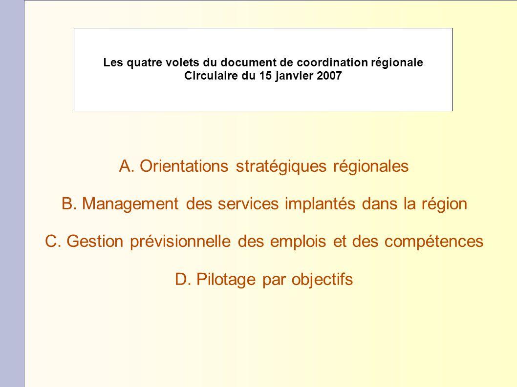A. Orientations stratégiques régionales B. Management des services implantés dans la région C.
