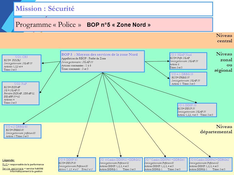 Niveau zonal ou régional Niveau départemental Niveau central Mission : Sécurité Programme « Police » BOP n°5 « Zone Nord » UO 3 SGAP Nord RUO= Préfet SGAP Service gestionnaire : SGAP 59 Action: 6 Titres: 3 et 5 UO1: CRS RUO= DZCRS Service gestionnaire : SGAP 59 Actions: 1, 2,3 et 4 Titres: 3 et 5 UO2: PAF RUO= DZPAF SG = SGAP 59 Périmètre: DZPAF, SDPAF 02, DDAPF 59+62 Actions: 4 Titres: 3 et 5 BOP 5 : Moyens des services de la zone Nord Appellation du RBOP : Préfet de Zone Service gestionnaire:: SGAP 59 Actions concernées : 1 à 6 Titres concernés : 3 et 5 UO 4.1: DRRG 59 RUO= DRRG 59 Service gestionnaire : SGAP 59 Action: 1 Titres: 3 et 5 UO 4.2: DRRG 80 RUO= DRRG 80 Service gestionnaire : préfecture 80 Action: 1 Titres: 3 et 5 UO 9: DDSP 80 RUO= DDSP 80 Service gestionnaire: Préfecture 80 Actions: 1, 2,3, 4 et 5 Titres:3 et 5 UO 7 Crédits DDSP60 +DDRG60 Service gestionnaire: Préfecture 60 Actions DDSP: 1, 2, 3, 4 et 5 Action DDRG: 1Titres: 3 et 5 UO 8 Crédits DDSP62+DDRG62 Service gestionnaire: Préfecture 62 Actions DDSP: 1, 2, 3, 4 et 5 Action DDRG: 1Titres: 3 et 5 UO 6 Crédits DDSP02 +DDRG02 Service gestionnaire: Préfecture 02 Actions DDSP: 1, 2, 3, 4 et 5 Action DDRG: 1Titres: 3 et 5 UO 5: DDSP 59 RUO= DDSP 59 Service gestionnaire : SGAP 59 Action: 1, 2,3, 4 et 5 Titres: 3 et 5 Légende: RUO = responsable de la performance Service gestionnaire = service habilité informatiquement à la gestion