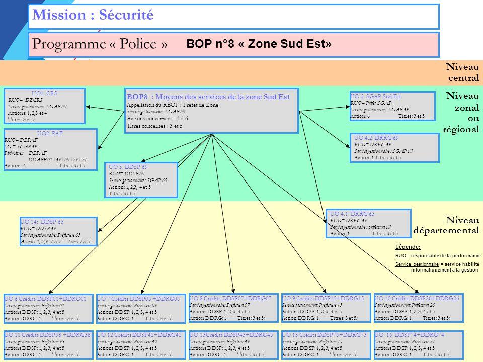 Niveau zonal ou régional Niveau départemental Niveau central Mission : Sécurité Programme « Police » UO 3 SGAP Sud Est RUO= Préfet SGAP Service gestionnaire : SGAP 69 Action: 6Titres: 3 et 5 UO1: CRS RUO= DZCRS Service gestionnaire : SGAP 69 Actions: 1, 2,3 et 4 Titres: 3 et 5 BOP8 : Moyens des services de la zone Sud Est Appellation du RBOP : Préfet de Zone Service gestionnaire:: SGAP 69 Actions concernées : 1 à 6 Titres concernés : 3 et 5 UO 4.1: DRRG 63 RUO= DRRG 63 Service gestionnaire : préfecture 63 Action: 1 Titres: 3 et 5 UO 4.2: DRRG 69 RUO= DRRG 69 Service gestionnaire : SGAP 69 Action: 1 Titres: 3 et 5 UO 14: DDSP 63 RUO= DDSP 63 Service gestionnaire: Préfecture 63 Actions: 1, 2,3, 4 et 5 Titres:3 et 5 UO 12 Crédits DDSP42+DDRG42 Service gestionnaire: Préfecture 42 Actions DDSP: 1, 2, 3, 4 et 5 Action DDRG: 1Titres: 3 et 5: UO 15 Crédits DDSP73+DDRG73 Service gestionnaire: Préfecture 73 Actions DDSP: 1, 2, 3, 4 et 5 Action DDRG: 1Titres: 3 et 5: UO 16 DDSP74+DDRG74 Service gestionnaire: Préfecture 74 Actions DDSP: 1, 2, 3, 4 et 5 Action DDRG: 1Titres: 3 et 5: UO 13Crédits DDSP43+DDRG43 Service gestionnaire: Préfecture 43 Actions DDSP: 1, 2, 3, 4 et 5 Action DDRG: 1Titres: 3 et 5: UO 8 Crédits DDSP07+DDRG07 Service gestionnaire: Préfecture 07 Actions DDSP: 1, 2, 3, 4 et 5 Action DDRG: 1Titres: 3 et 5: UO 9 Crédits DDSP15+DDRG15 Service gestionnaire: Préfecture 15 Actions DDSP: 1, 2, 3, 4 et 5 Action DDRG: 1Titres: 3 et 5: UO 10 Crédits DDSP26+DDRG26 Service gestionnaire: Préfecture 26 Actions DDSP: 1, 2, 3, 4 et 5 Action DDRG: 1Titres: 3 et 5: UO 11 Crédits DDSP38 +DDRG38 Service gestionnaire: Préfecture 38 Actions DDSP: 1, 2, 3, 4 et 5 Action DDRG: 1Titres: 3 et 5: UO 6 Crédits DDSP01+DDRG01 Service gestionnaire: Préfecture 01 Actions DDSP: 1, 2, 3, 4 et 5 Action DDRG: 1Titres: 3 et 5: UO 7 Crédits DDSP03 +DDRG03 Service gestionnaire: Préfecture 03 Actions DDSP: 1, 2, 3, 4 et 5 Action DDRG: 1Titres: 3 et 5: BOP n°8 « Zone Sud Est» UO 5: DDSP 69 RUO= DDSP 