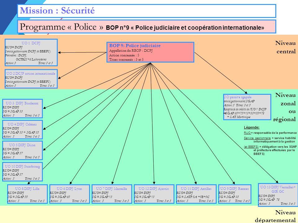 Niveau zonal ou régional Niveau départemental Niveau central Mission : Sécurité BOP 9: Police judiciaire Appellation du RBOP : DCPJ Action concernée : 5 Titres concernés : 3 et 5 Programme « Police » BOP n°9 « Police judiciaire et coopération internationale» UO passive sgapale service gestionnaire::SGAP Action: 5 Titres: 3 et 5 Réceptacle de crédits de lUO 1 DCJP SGAP 69+75+13+33+59+78 + SAT Martinique UO 2 DCJP action internationale RUO= DCPJ Service gestionnaire: DCPJ (et BBEFS) Action: 5 Titres: 3 et 5 UO 3 DIPJ Bordeaux RUO= DIPJ SG = SGAP 33 Action: 5 Titres: 3 et 5 UO 1 DCPJ RUO= DCPJ Service gestionnaire: DCPJ (et BBEFS) Périmètre: : DCPJ, OCTRIS+6 Laboratoires Action: 5 Titres: 3 et 5 .