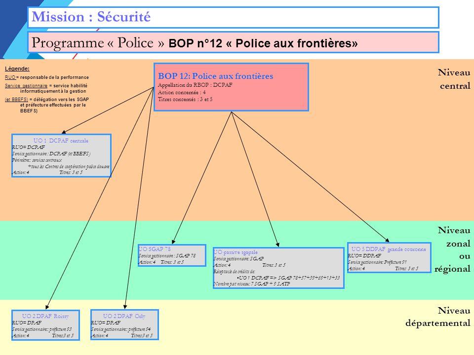Niveau zonal ou régional Niveau départemental Niveau central Mission : Sécurité BOP 12: Police aux frontières Appellation du RBOP : DCPAF Action concernée : 4 Titres concernés : 3 et 5 Programme « Police » BOP n°12 « Police aux frontières» UO passive sgapale Service gestionnaire: SGAP Action: 4 Titres: 3 et 5 Réceptacle de crédits de: UO 1 DCPAF => SGAP 78+57+59+69+13+33 Nombre pat niveau: 7 SGAP + 9 SATP UO 2 DPAF Roissy RUO= DPAF Service gestionnaire:: préfecture 93 Action: 4 Titres:3 et 5 UO 1 DCPAF centrale RUO= DCPAF Service gestionnaire : DCPAF (et BBEFS) Périmètre:: services centraux +tous les Centres de coopération police douane Action: 4Titres: 3 et 5 UO 5 DDPAF grande couronne RUO= DDPAF Service gestionnaire: Préfecture 91 Action: 4Titres: 3 et 5 UO SGAP 78 Service gestionnaire : SGAP 78 Action: 4 Titres: 3 et 5 UO 2 DPAF Orly RUO= DPAF Service gestionnaire:: préfecture 94 Action: 4 Titres:3 et 5 Légende: RUO = responsable de la performance Service gestionnaire = service habilité informatiquement à la gestion (et BBEFS) = délégation vers les SGAP et préfecture effectuées par le BBEFS)