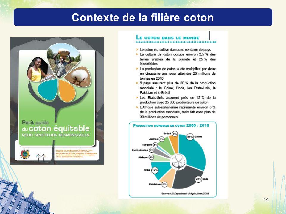 Contexte de la filière coton 14