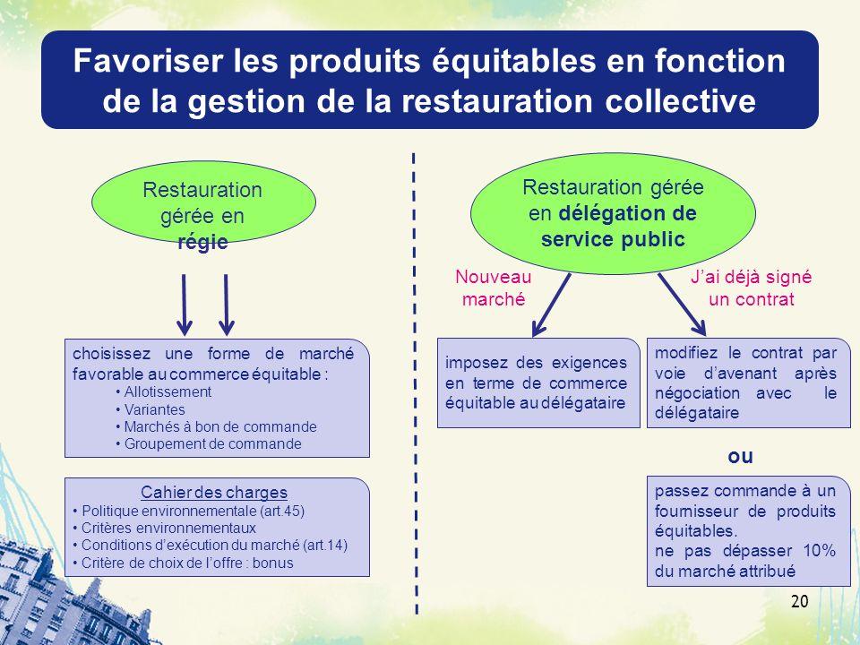 Favoriser les produits équitables en fonction de la gestion de la restauration collective Restauration gérée en régie Restauration gérée en délégation