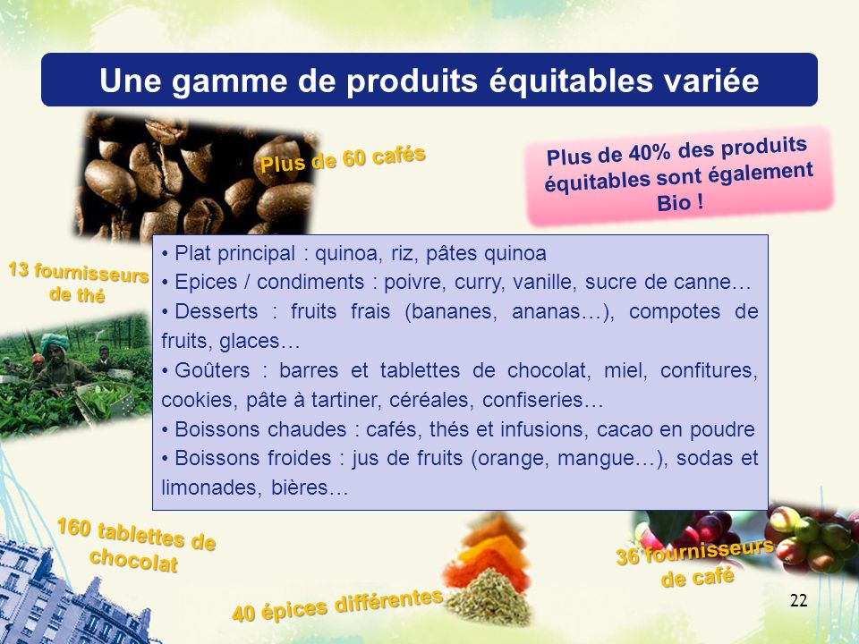 Une gamme de produits équitables variée Plat principal : quinoa, riz, pâtes quinoa Epices / condiments : poivre, curry, vanille, sucre de canne… Desse
