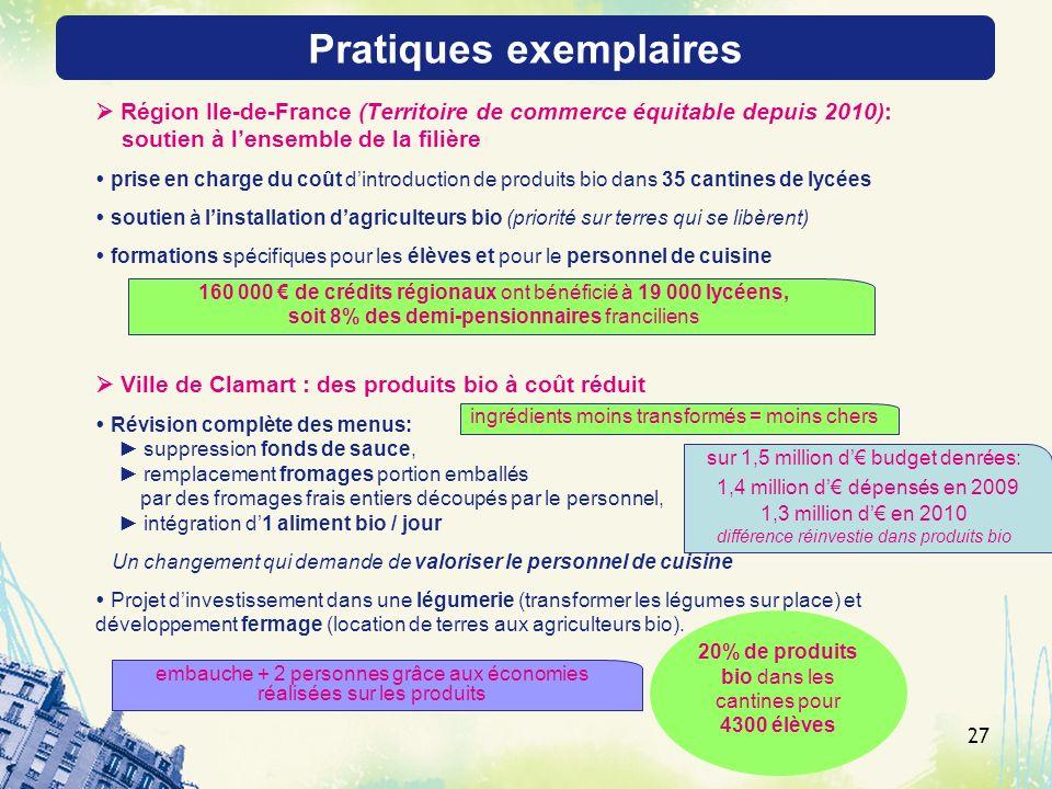 27 Région Ile-de-France (Territoire de commerce équitable depuis 2010): soutien à lensemble de la filière prise en charge du coût dintroduction de pro