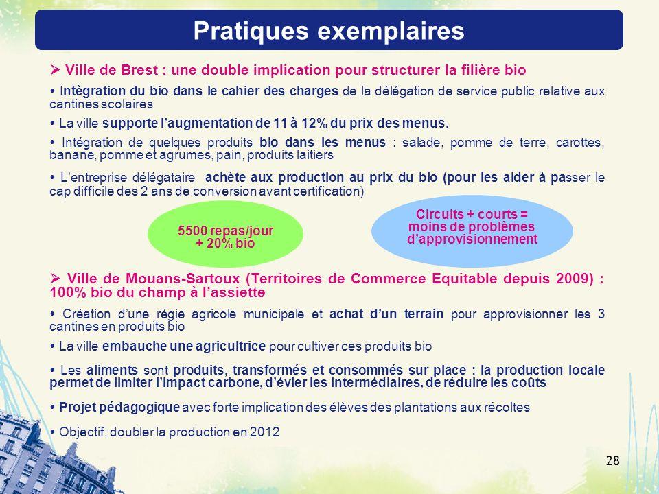 28 Ville de Brest : une double implication pour structurer la filière bio Intègration du bio dans le cahier des charges de la délégation de service pu